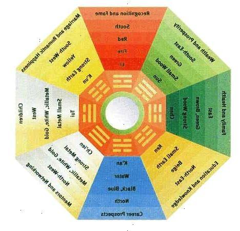 feng shui farver Hvordan man kan styrke din kærlighed liv med feng shui – E2Y feng shui farver